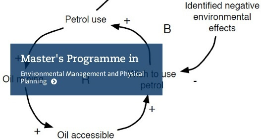 Enviromental Management and Physical Planning